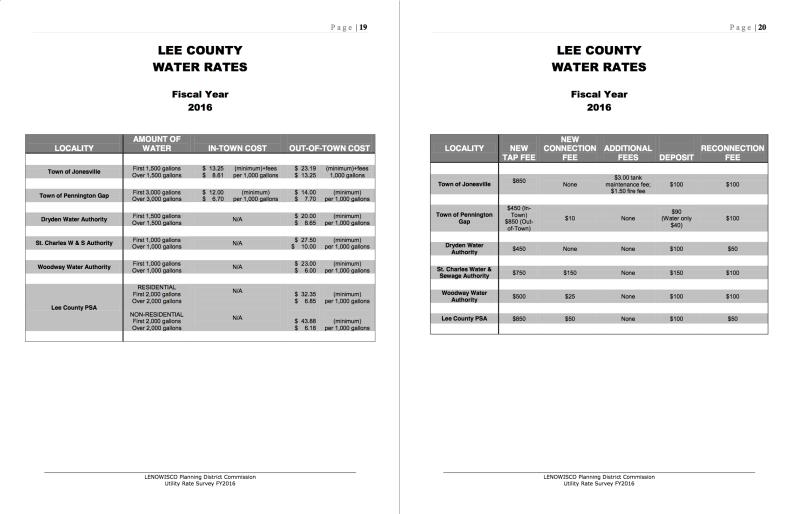 Lee County Water Rates FY2016 - LENOWISCO Report pp19-20